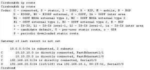 OSPF Cirebon